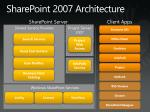 sharepoint 2007 architecture