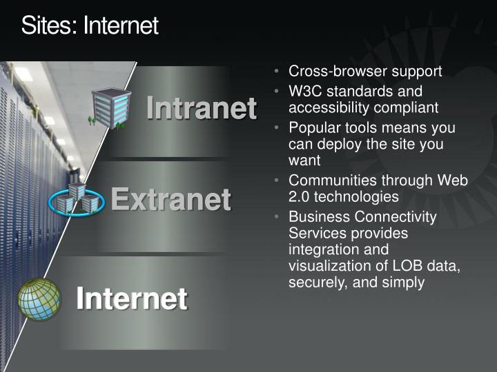 Sites: Internet