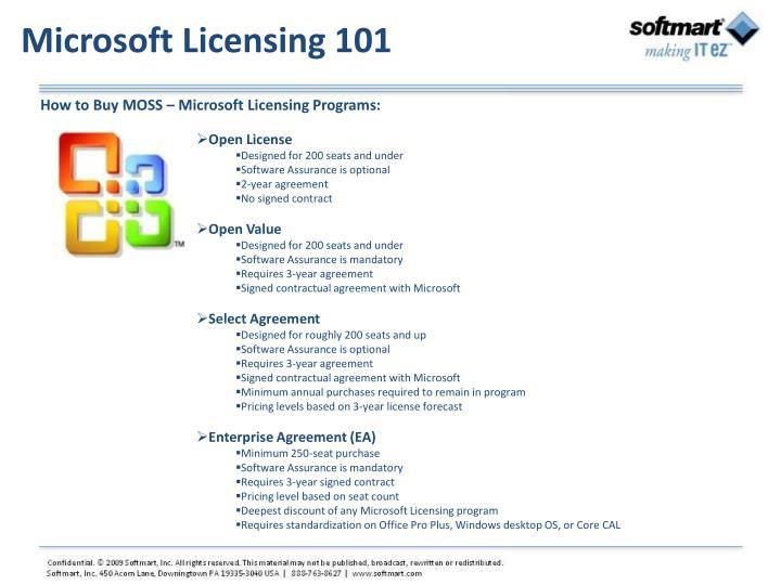 Microsoft Licensing 101