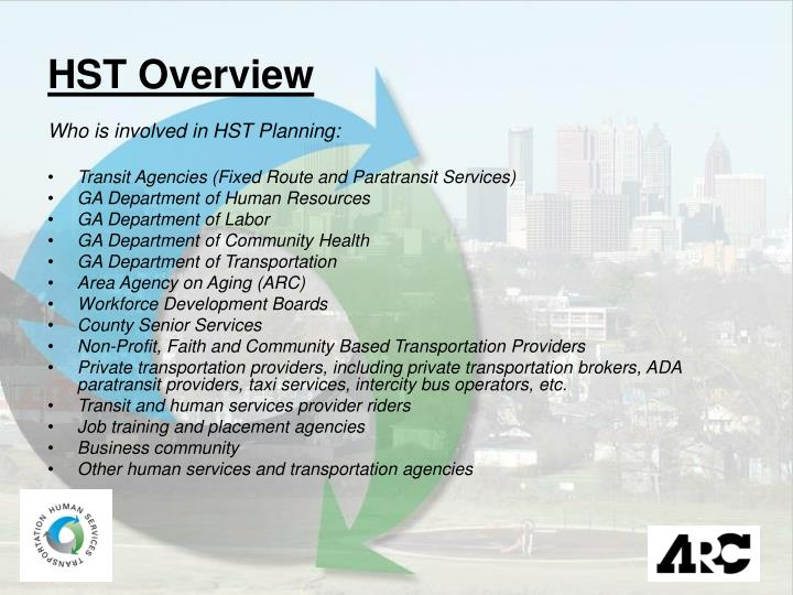 HST Overview