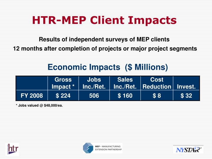 HTR-MEP Client Impacts