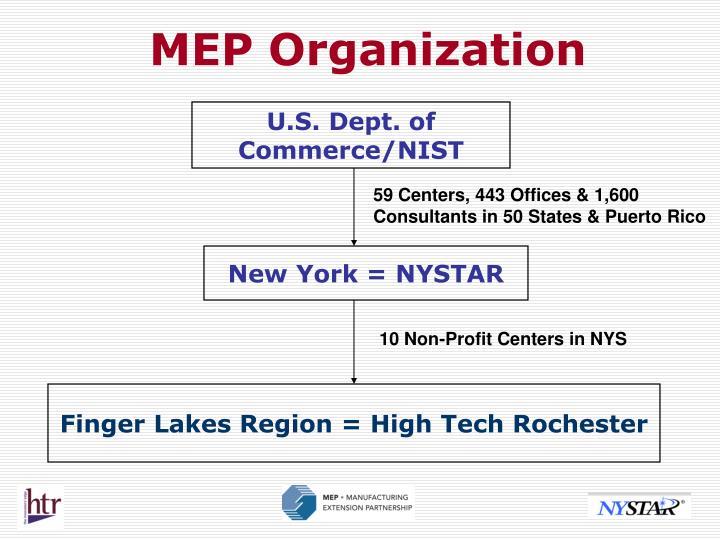 MEP Organization