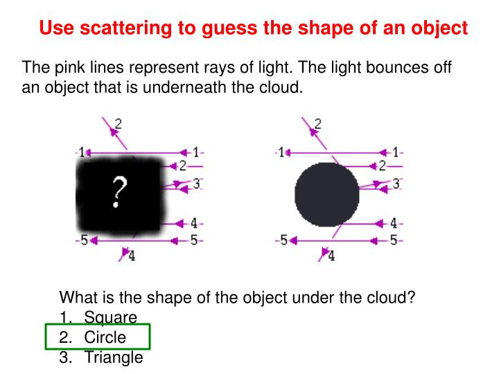 Use scattering to guess the shape of an object