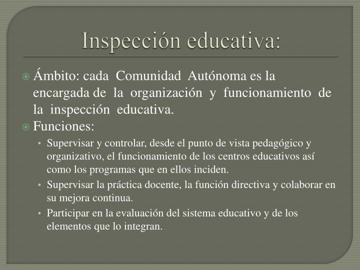 Inspección educativa: