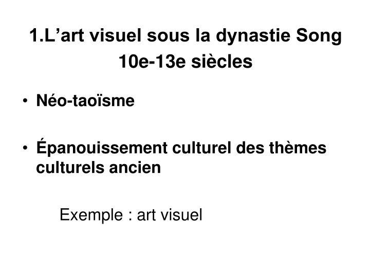 1.L'art visuel sous la dynastie Song