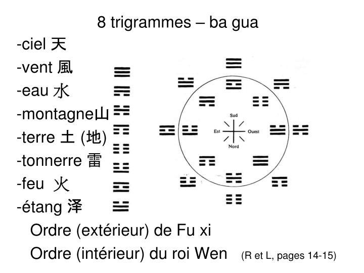 8 trigrammes – ba gua