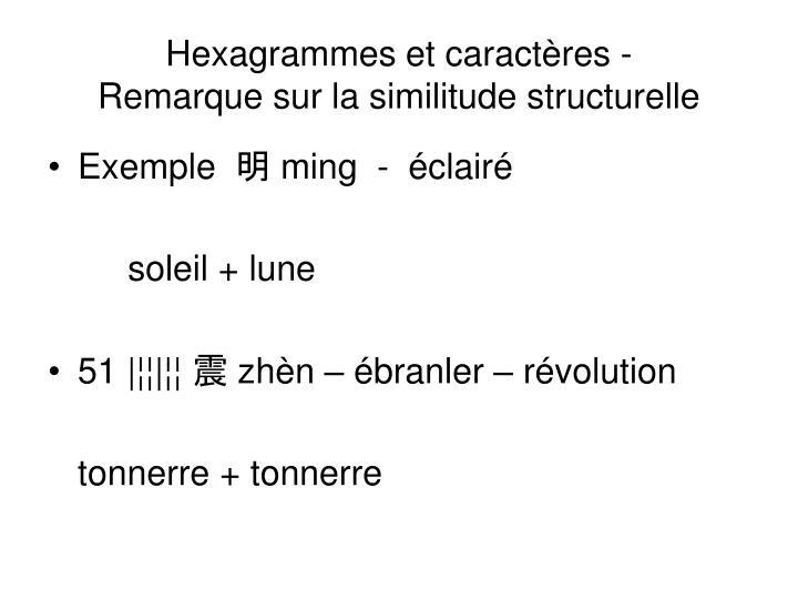 Hexagrammes et caractères -