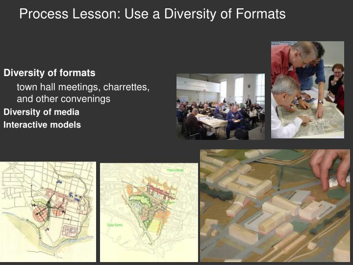 Process Lesson: Use a Diversity of Formats