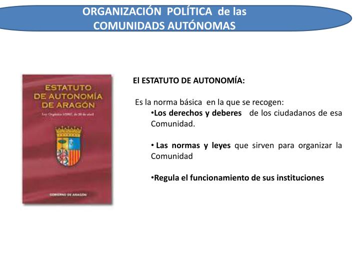ORGANIZACIÓN  POLÍTICA  de las