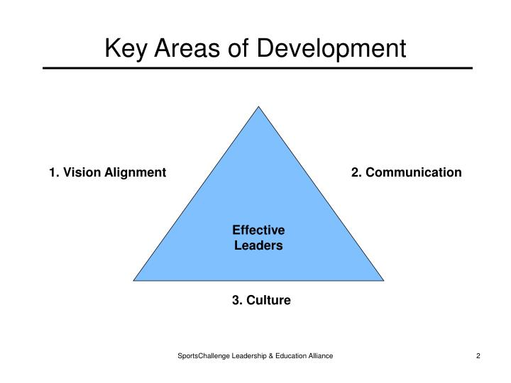 Key Areas of Development