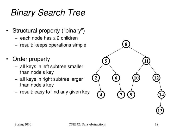 "Structural property (""binary"")"