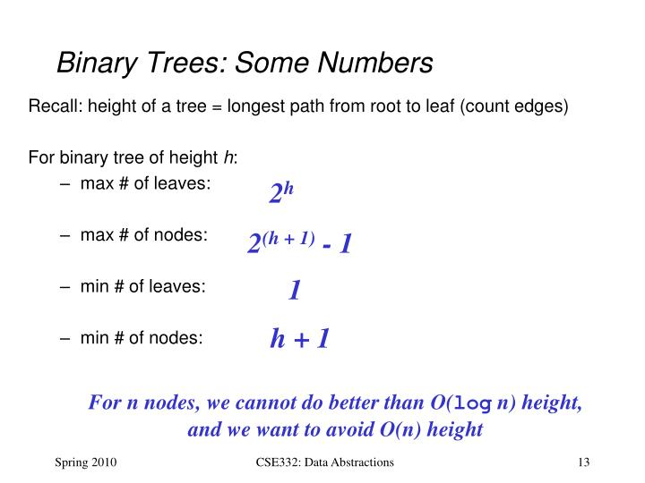 Binary Trees: Some Numbers