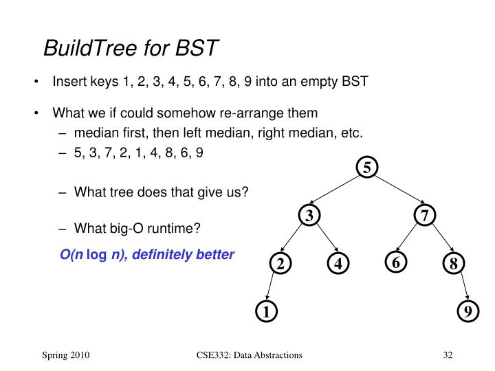 BuildTree for BST