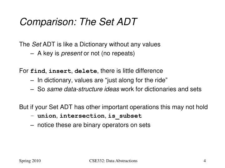 Comparison: The Set ADT