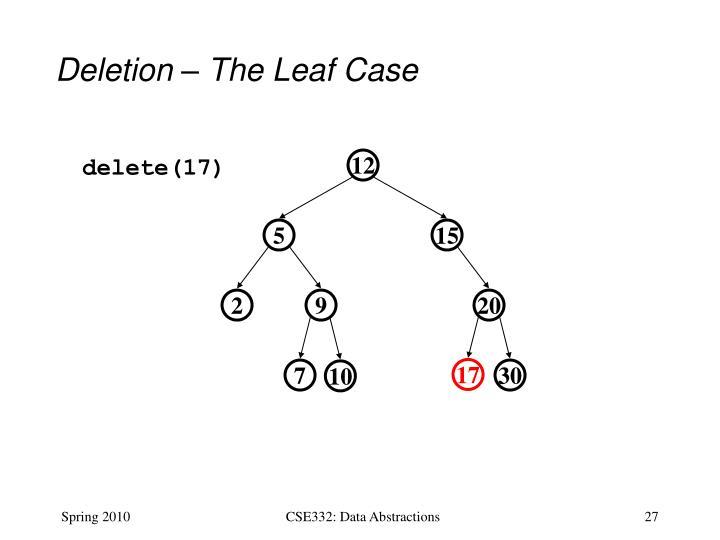 Deletion – The Leaf Case