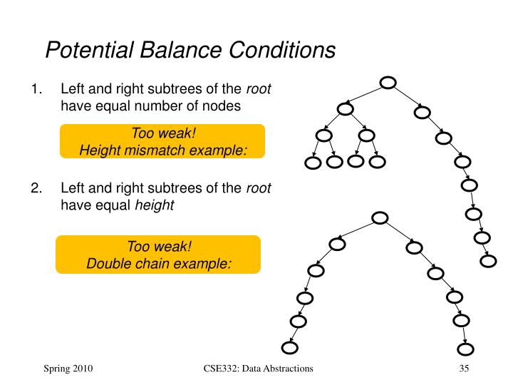 Potential Balance Conditions