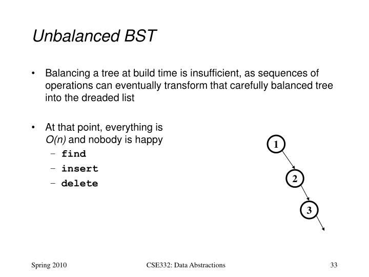 Unbalanced BST