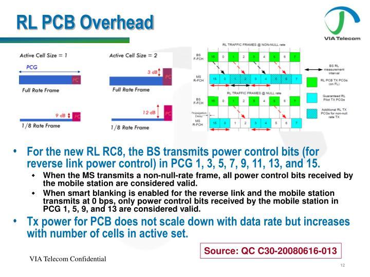RL PCB Overhead
