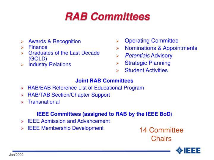 RAB Committees