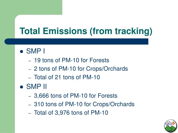 Total emissions from tracking