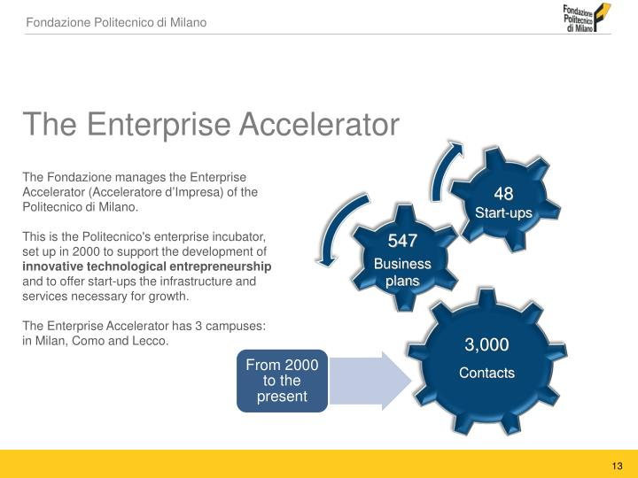 The Enterprise Accelerator