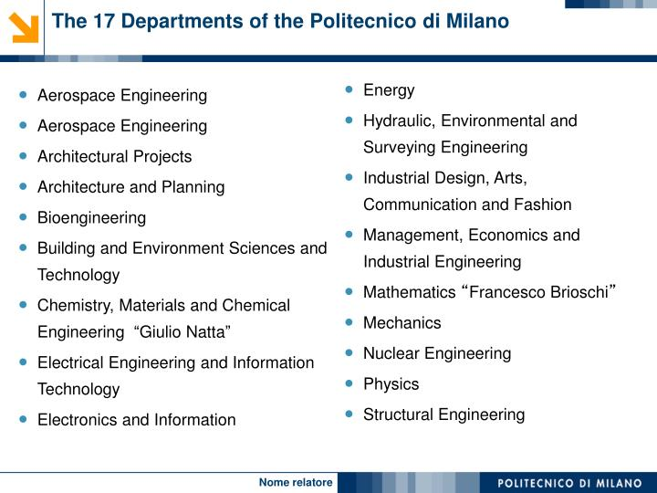 The 17 Departments of the Politecnico di Milano