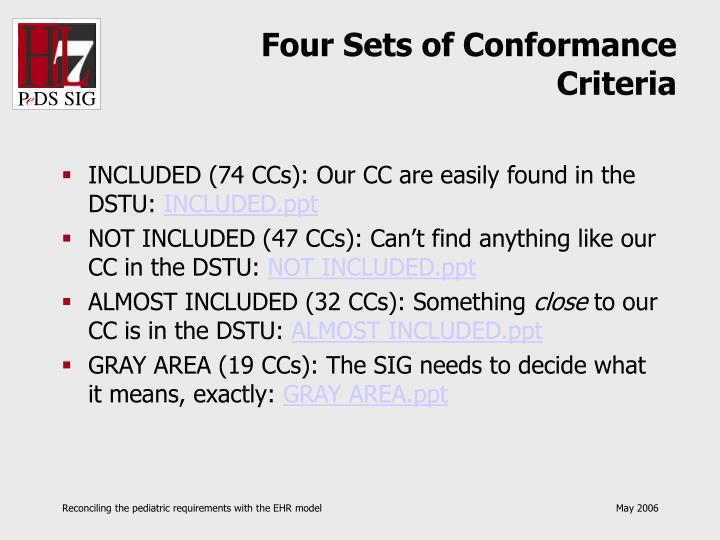 Four sets of conformance criteria