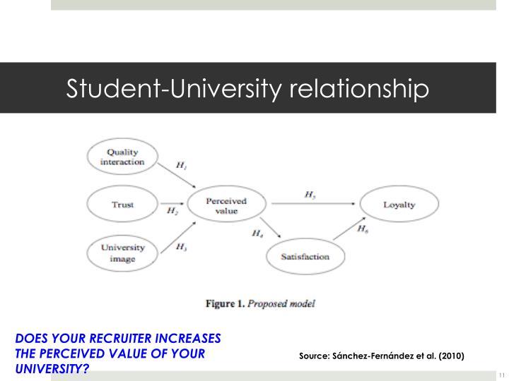 Student-University relationship