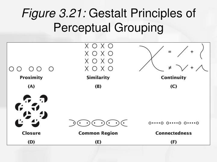 Figure 3.21: