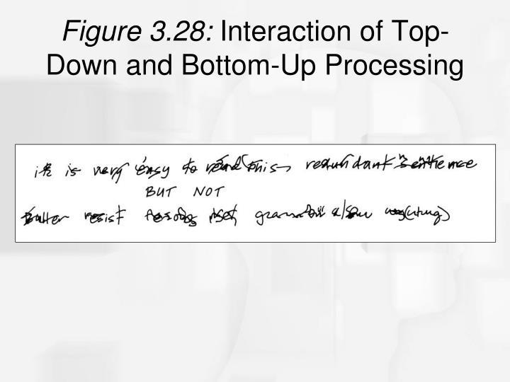 Figure 3.28: