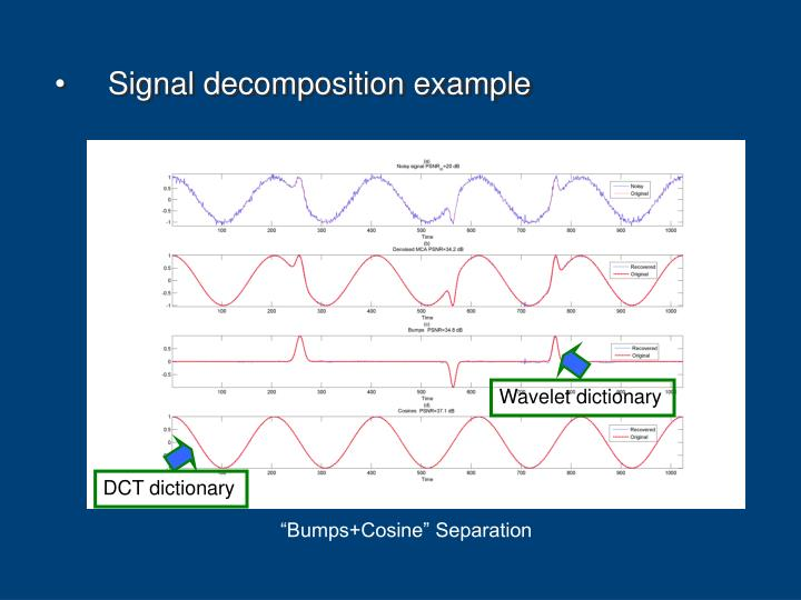 Signal decomposition example