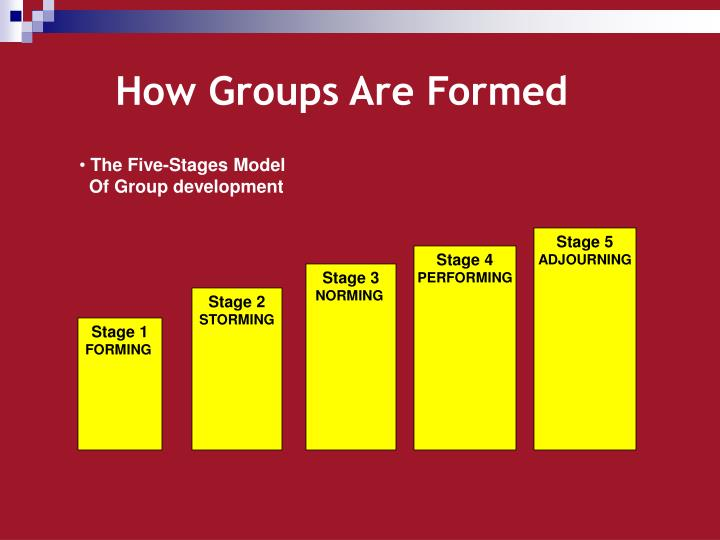 an examination of group development through stage theories and models Types of group development models successive stage theories tuckman cyclical from psyc 3430` at york university.
