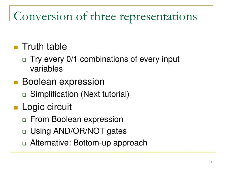 Conversion of three representations