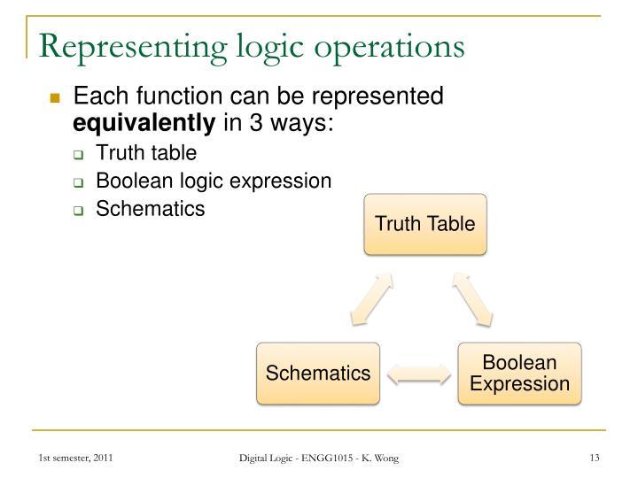 Representing logic operations