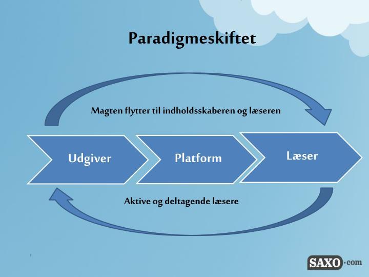 Paradigmeskiftet
