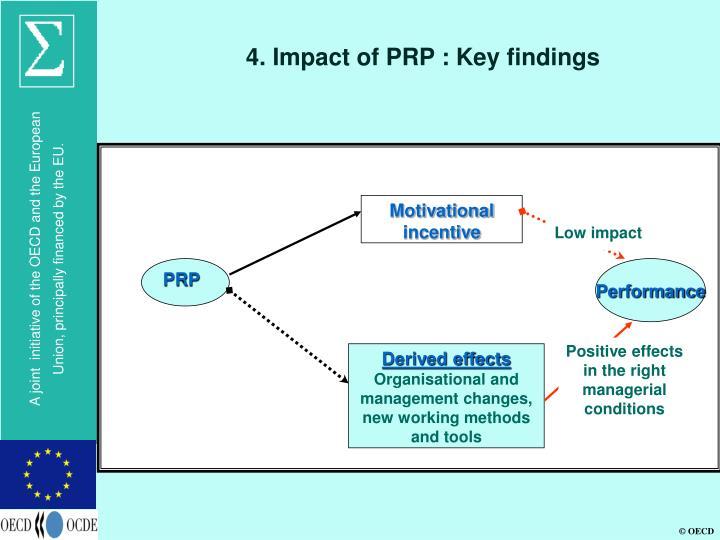 4. Impact of PRP : Key findings