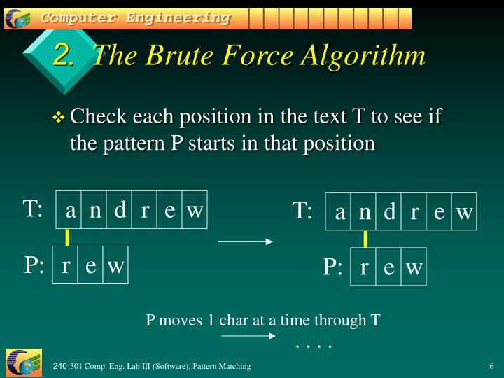 2.  The Brute Force Algorithm