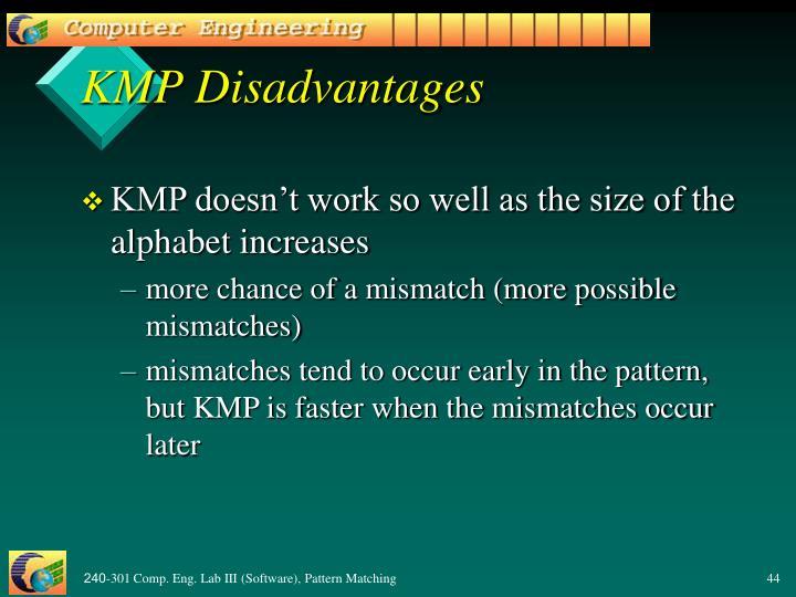 KMP Disadvantages