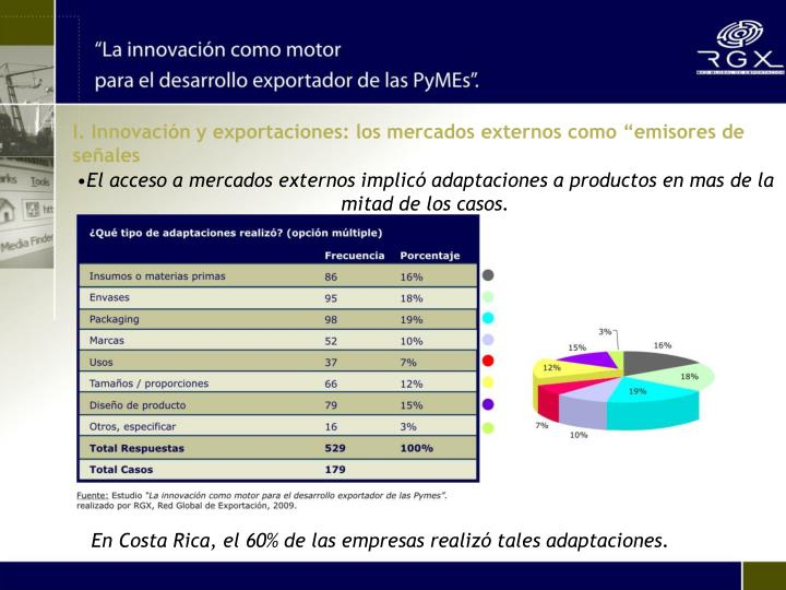 """I. Innovación y exportaciones: los mercados externos como """"emisores de señales"""