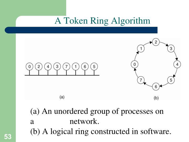 A Token Ring Algorithm