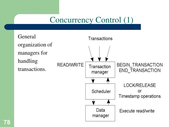 Concurrency Control (1)