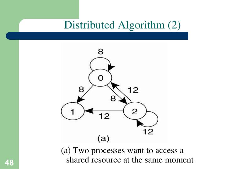Distributed Algorithm (2)