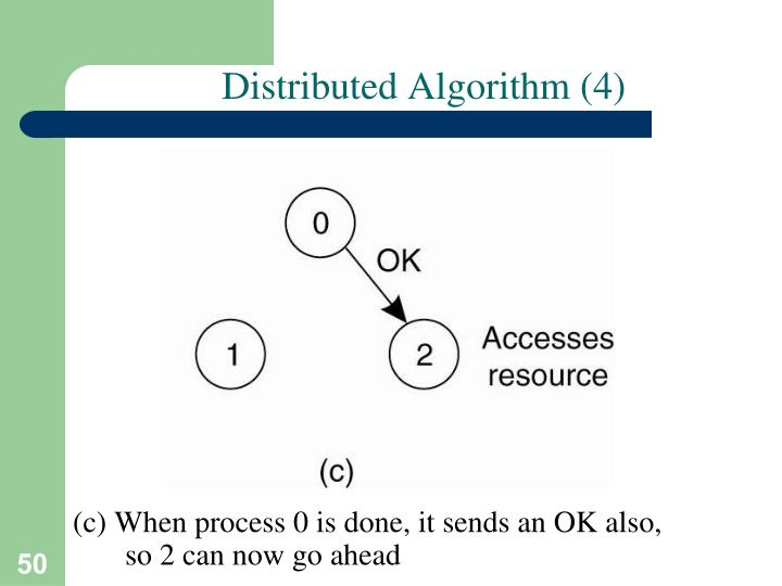 Distributed Algorithm (4)