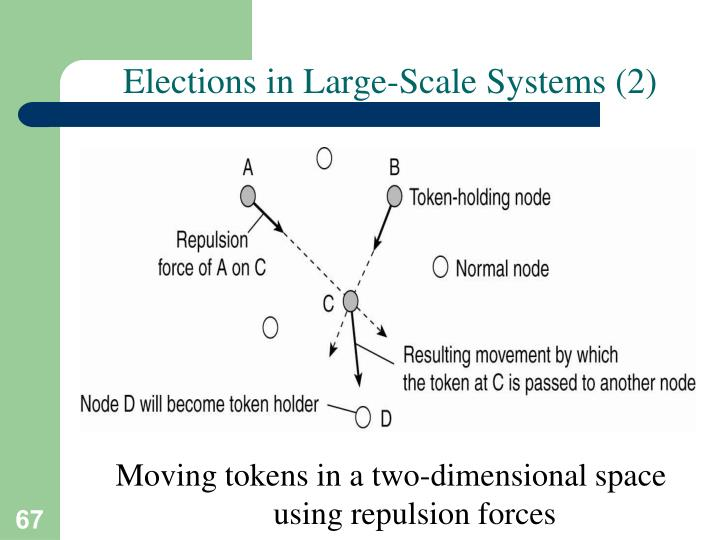 Elections in Large-Scale Systems (2)