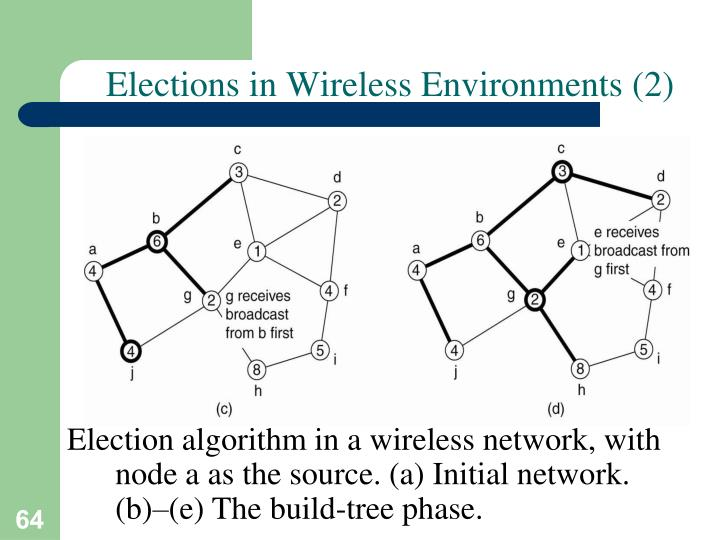 Elections in Wireless Environments (2)