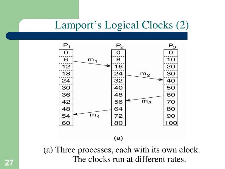 Lamport's Logical Clocks (2)