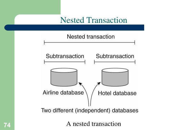 Nested Transaction
