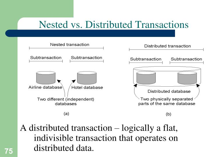Nested vs. Distributed Transactions