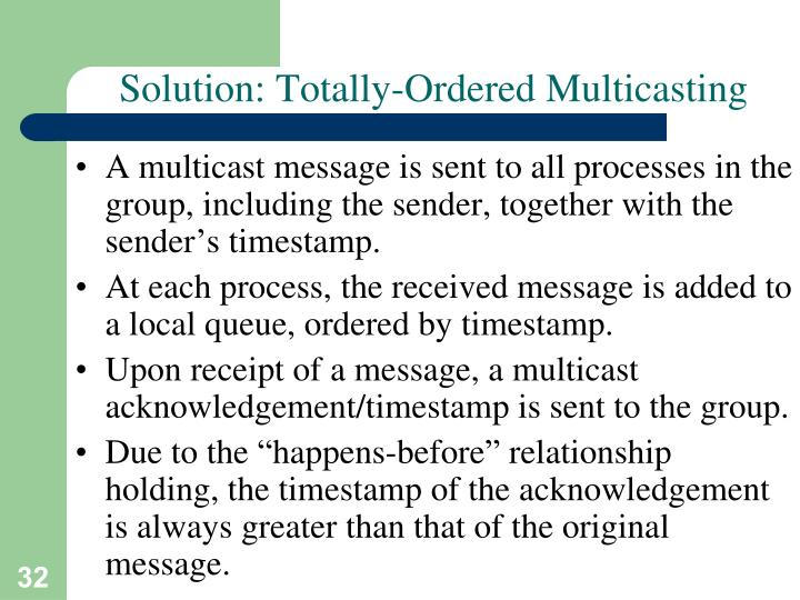 Solution: Totally-Ordered Multicasting