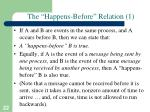 the happens before relation 1